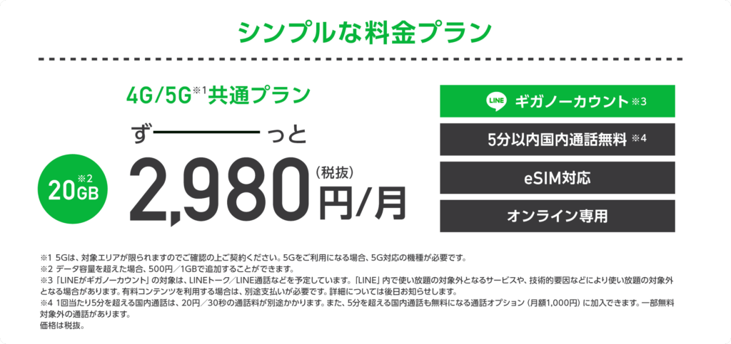 SoftBank on LINEのプラン